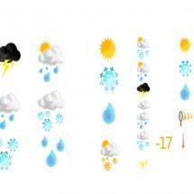 การพยากรณ์อากาศ