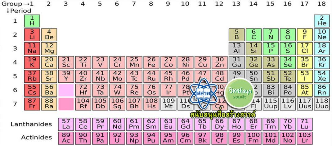 สูตรเคมีของมนุษย์