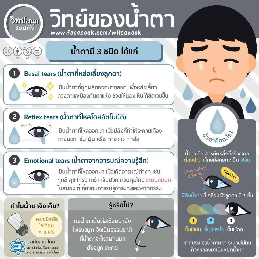 1_tear